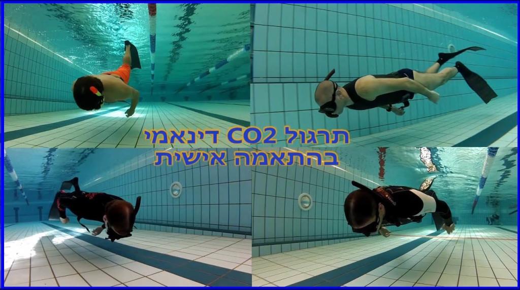 co2 pool avidag